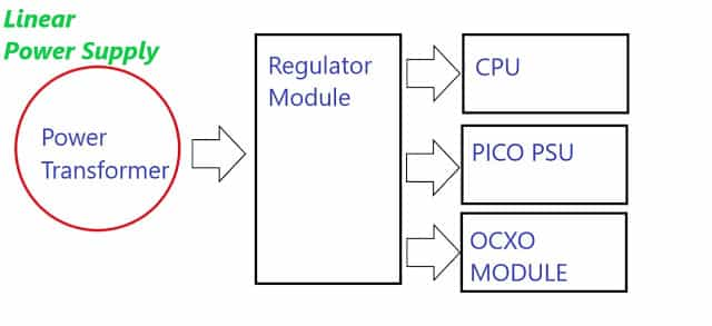 FC5 reference audiophile music server - linear power supply layout
