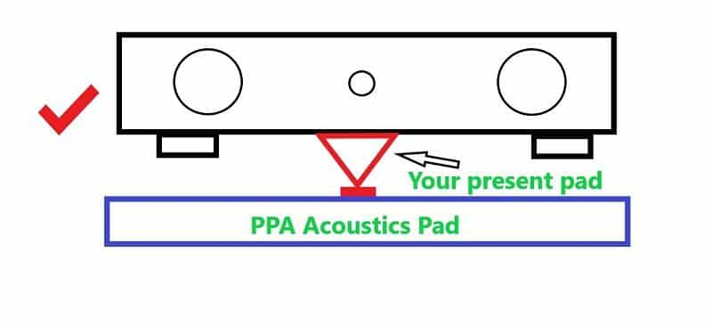 PPA Studio Paul Pang acoustic pad